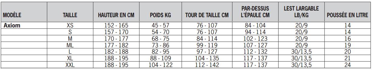 Guide de tailles pour gilet stabilisateur Axiom
