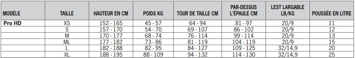 Guide de tailles pour gilet stabilisateur Pro HD