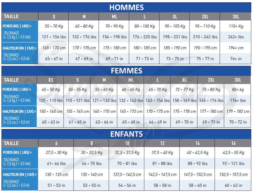 Guide de taille Combinaisons humide aqualung