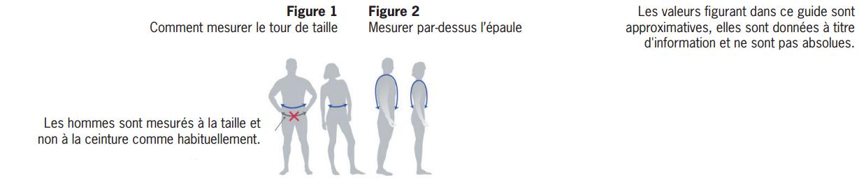 Guide de tailles pour gilets stabilisateur Aqualung