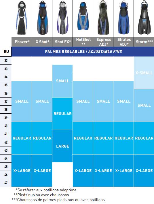 Guide de tailles pour palmes réglables Aqualung