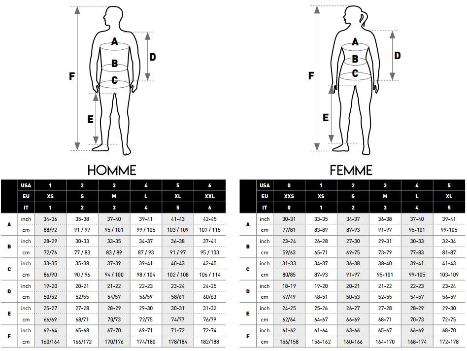 Guide de tailles pour combinaisons de chasse et d'apnée Mares