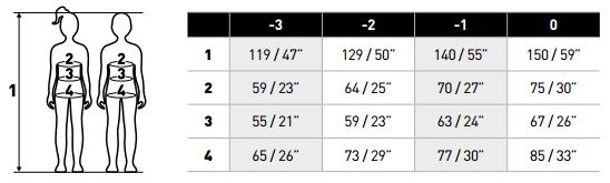 Guide de tailles pour combinaisons junior Scuba ranger