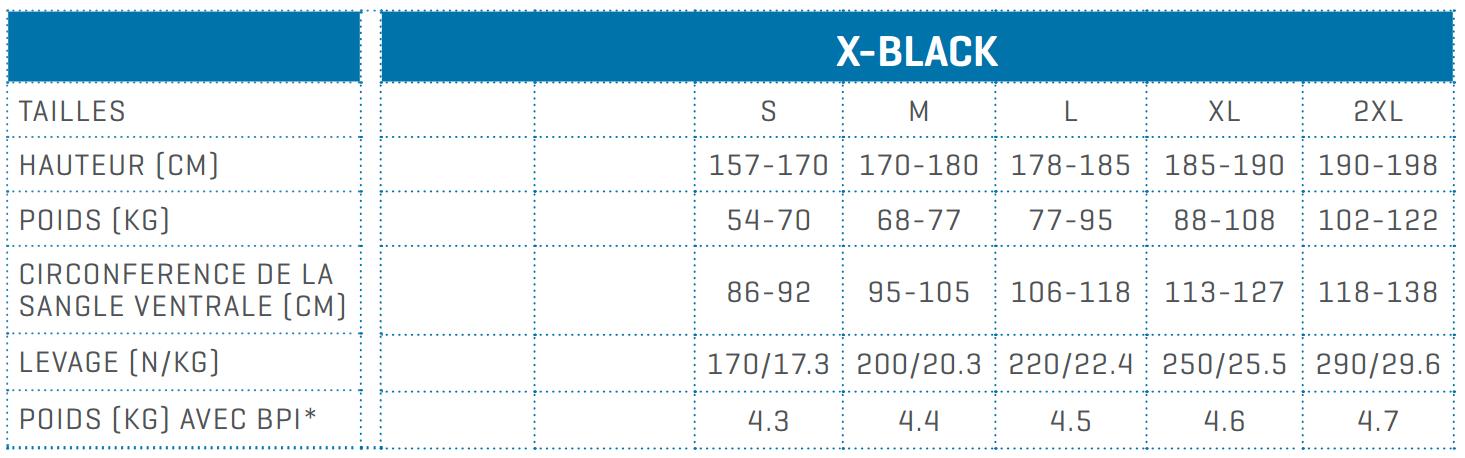 Guide de taille gilet stabilisateur X-Black Scubapro