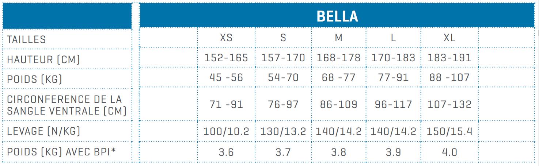 Guide de tailles Gilet stabilisateur Bella - Scubapro