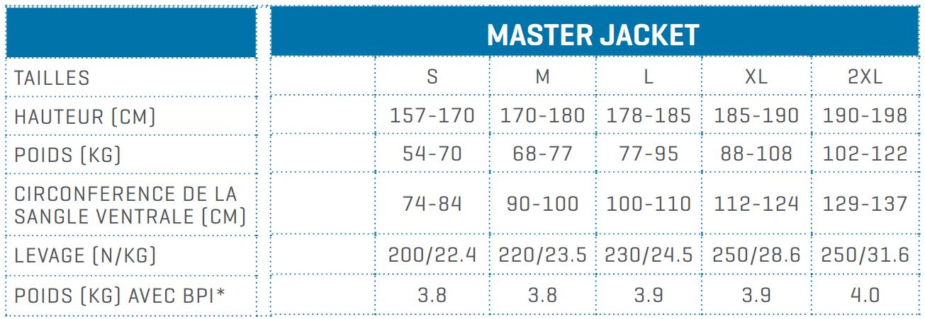Guide de tailles master jacket scubapro