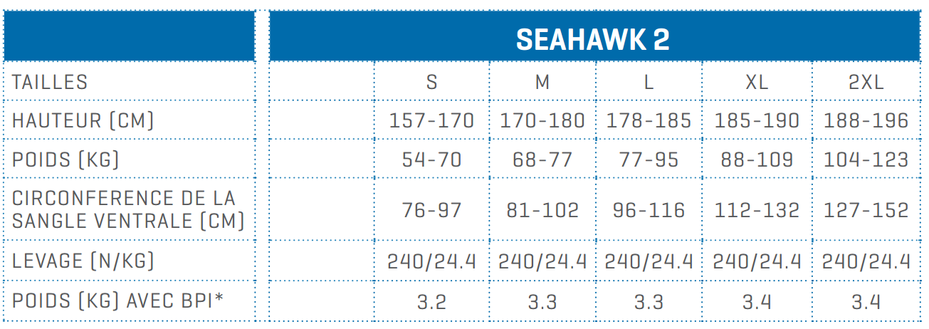 Guide de taille gilet stabilisateur seahawk 2 scubapro