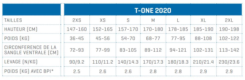 Guide de taille gilet stabilisateur T-One (2020)