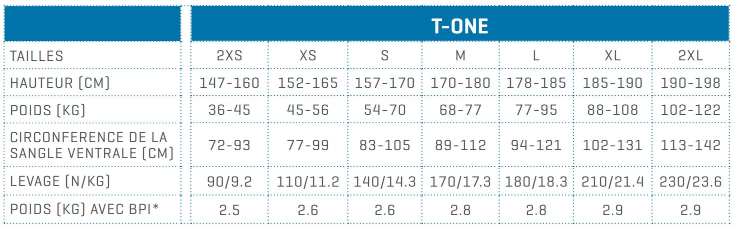 Guide de tailles gilet stabilisateur T-One Scubapro