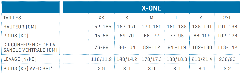 Guide de taille X-One scubapro