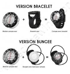 Bracelet pour compas