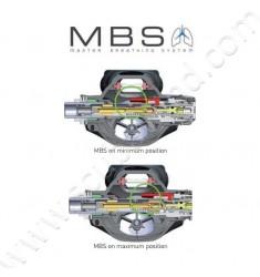 2ème étage Legend MBS (LEG3ND)